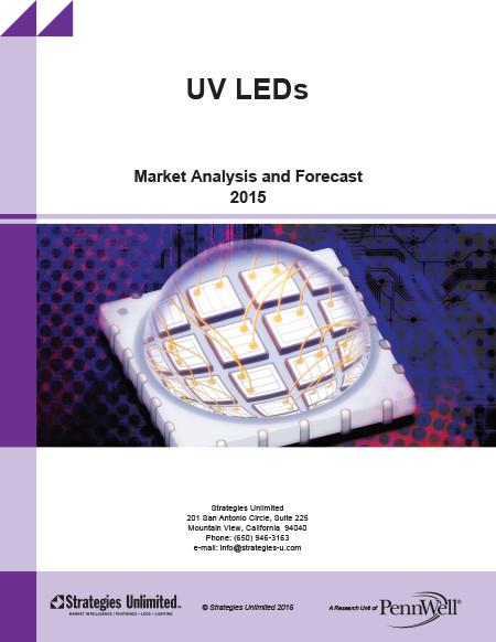 Uv Leds Market Analysis And Forecast 2015 Strategies