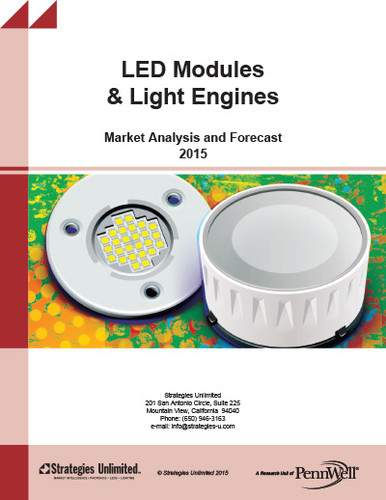 Led Modules And Light Engines Market Analysis And