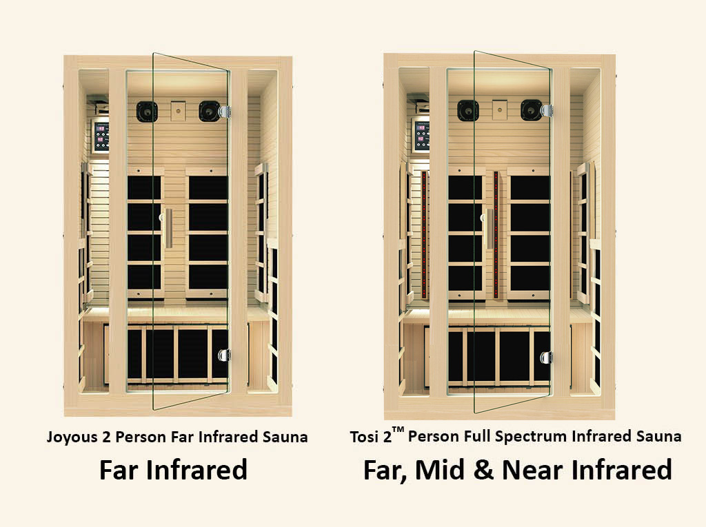 Far Infrared Saunas vs Full Spectrum Infrared Saunas