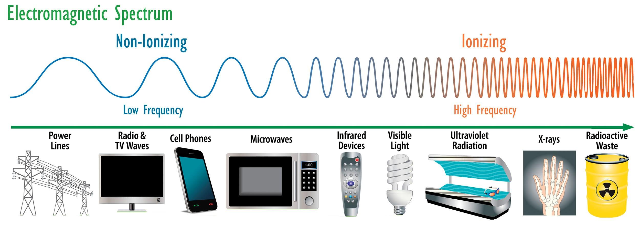 electrospectrum.jpg