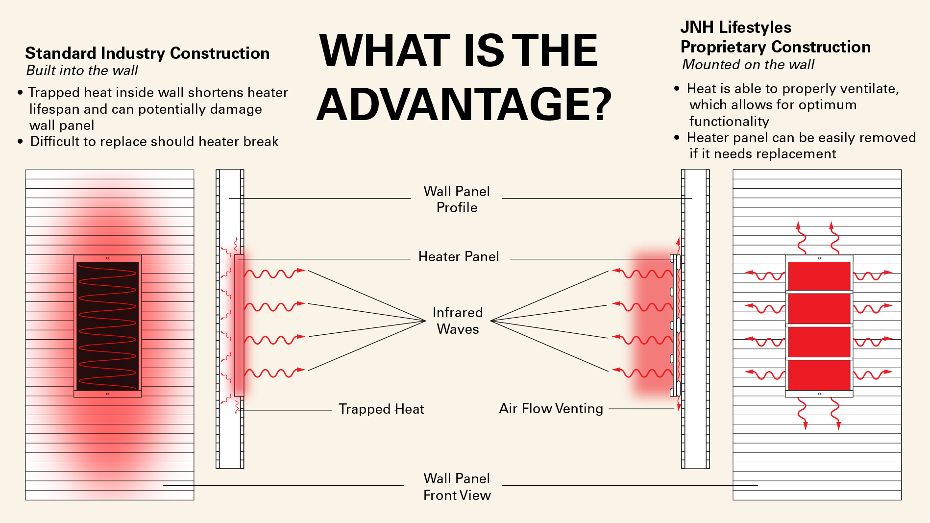 jnh-lifestyles-whats-the-advantage-heater-panels-1-.jpg