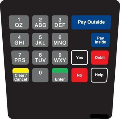 GA-ENE1701G048 Keypad Overlay