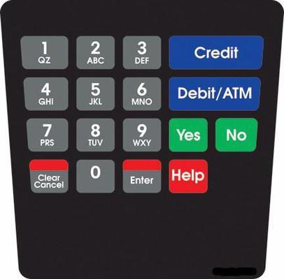 GA-ENE1701G060 Keypad Overlay