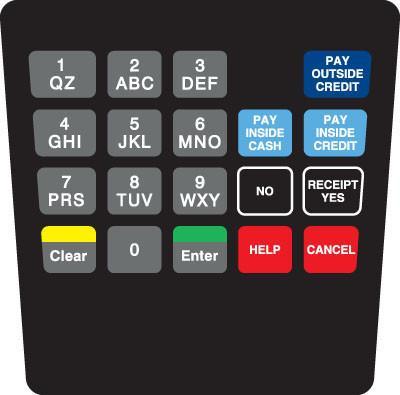 GA-ENE1701G0G2 Keypad Overlay