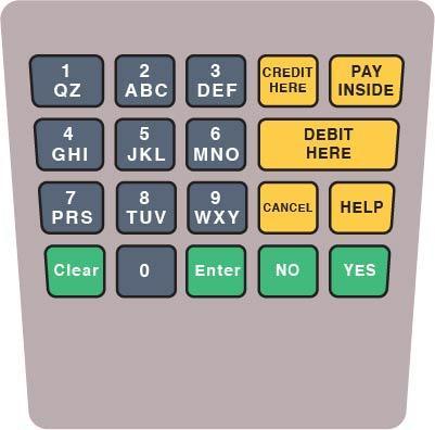 GA-ENE1701G136 Keypad Overlay