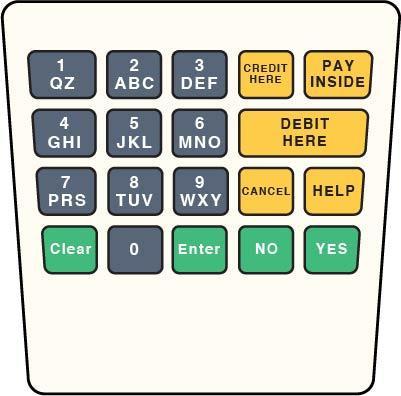 GA-ENE1701G146 Keypad Overlay