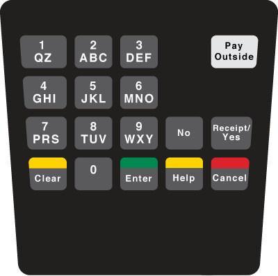 GA-ENE1701G164 Keypad Overlay
