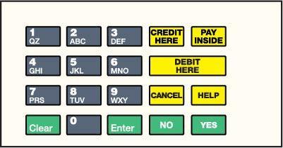 GA-EU03004G146 Keypad Overlays