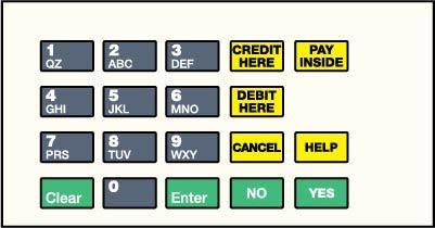 GA-EU03004G150 Keypad Overlays