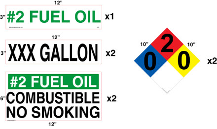 AST High Performance Graphic Kit - NFPA & Tank Decals