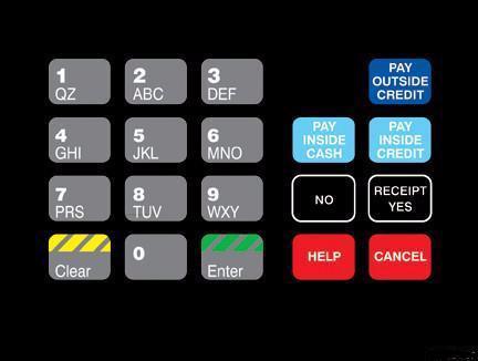 GA-T18724-05 Keypad Overlay