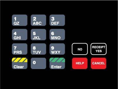 GA-T18724-05G Keypad Overlay