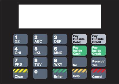 GA-886542-02C Vista Keypad Overlay