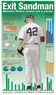 "Mariano Rivera ""Exit Sandman"" 13x22 Record Stat Poster"