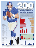 "Eli Manning ""200 and Counting"" 18x24 Record Stat Poster"