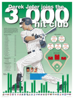 "Derek Jeter ""3,000 Hit Club"" 18x24 Record Stat Poster"