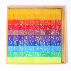 Grimm's Counting with Colours