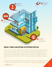 Real Time Location Systems
