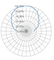 Xerafy Dot XXS Autoclavable RFID Tag | X4302-US040-H3_10 / X4302-EU040-H3_10
