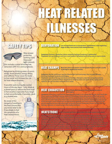 Heat Related Illness Safety Poster (24 by 32 inch)