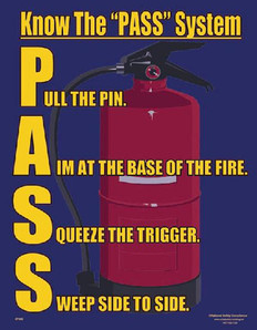 PASS FIRE Safety Poster - 24X32