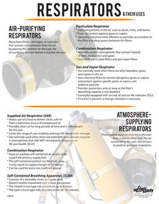 Respirator Safety Poster (18 by 24 inch)