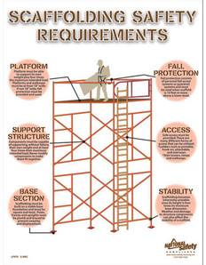 Scaffolding Safety Poster (18 by 24 inch)