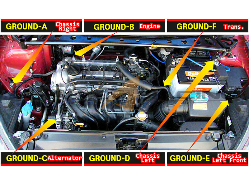 2011-2015 Optima-K5 Deluxe Ground Wire Kit
