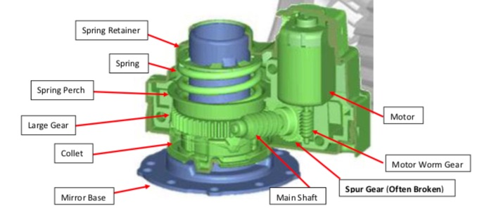 gm-folding-mirror-repair-overview-diagram-labeled.jpg