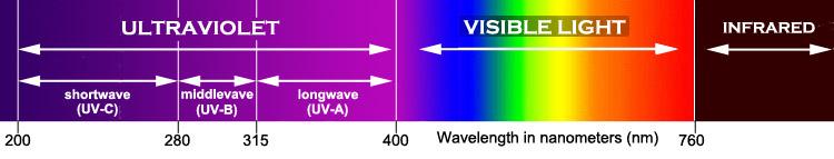 uv-outputs-111.jpg