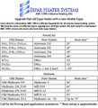 Espar Heater Upgrade Packages