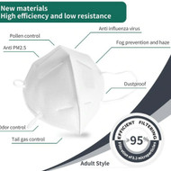 KN95 Protective 5 Layers Face Mask- 10 PACK-Disposable Respirator