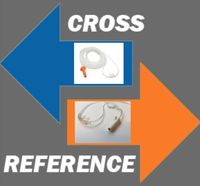 Replacement For Microstream Cross Reference Guides