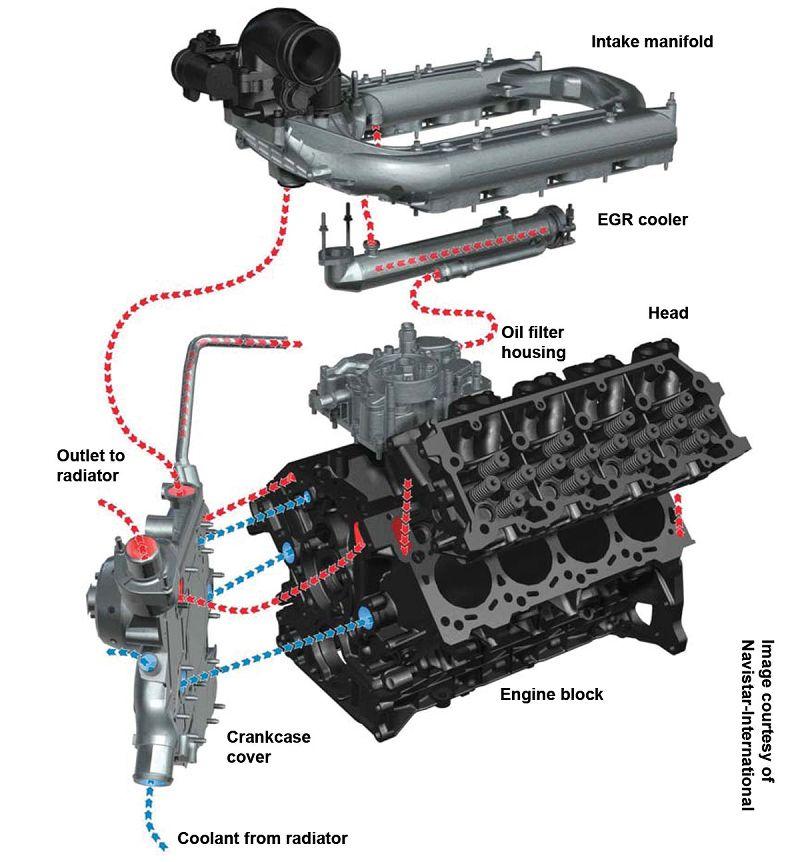 6 0 powerstroke engine diagram egr enthusiast wiring diagrams u2022 rh rasalibre co