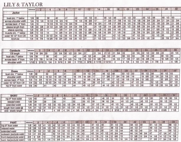 lt-chart.jpg