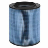 Ridgid® Wet/Dry Vacuum Fine Dust Filters (632-72952)