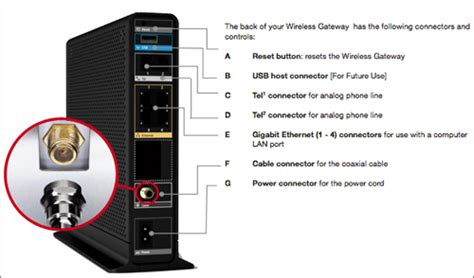 Technicolor TC8305C WIRELESS TELPHONE MODEM (XB2) (Comcast/Xfinity, WOW, +  Timer Warner, + Mediacom approved!)