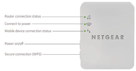 NetGear WN1000RP-100NAS Wi-Fi Range Extender Wifi Booster