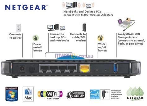 Netgear N600 Dual Band Wireless Router WNDR3400 4-Port Switch 802 11 A B G N