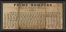 prime numbers framed wall art
