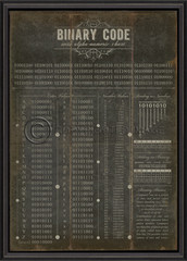 Binary Code framed wall art