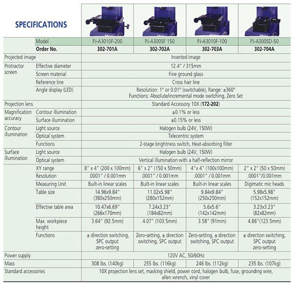 302-701a-group-table-2.jpg