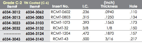 6034-3012 RCMT-0602 C-2 CARBIDE INSERT
