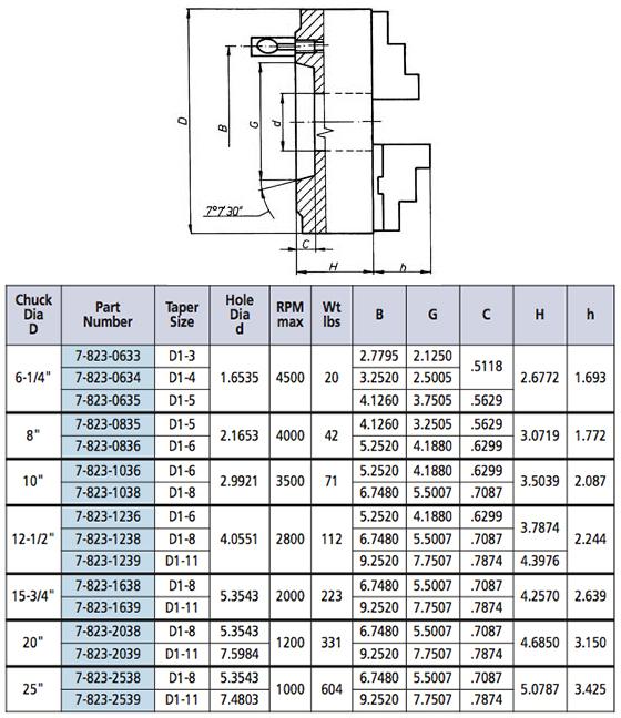 7-823-0633-table.jpg