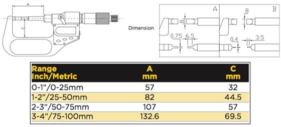 7117011-range-chart.jpg
