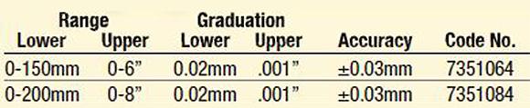 7351064-asimeto-vernier-calipers-thumb-clamp-specs-newptdesc.jpg