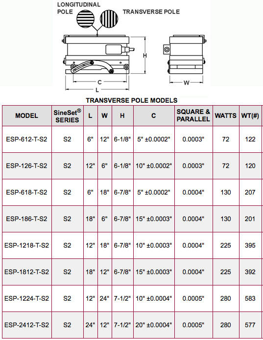 esp-612-t-s2-table.jpg