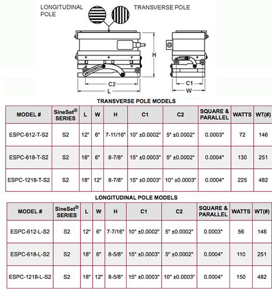 espc-612-t-s2-table.jpg