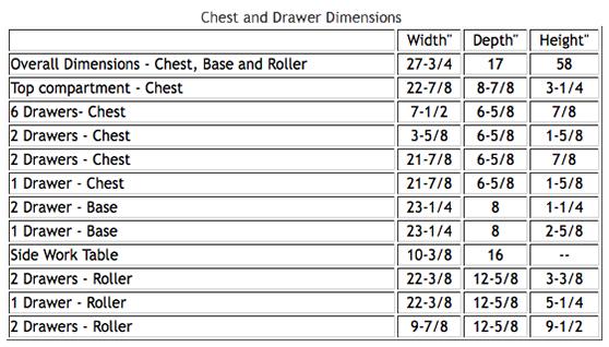gi-tmr19-table.jpg