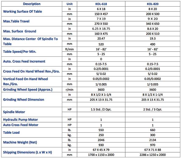 kol-618-table.jpg